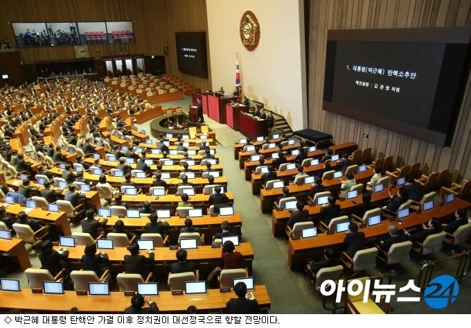 탄핵 정국 끝, 이제 정치권은 대선 정국