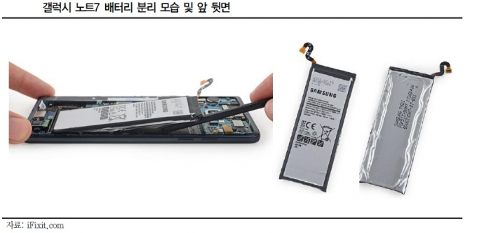 """갤노트7 일단락…""""갤S8 기다림만 남았다"""""""