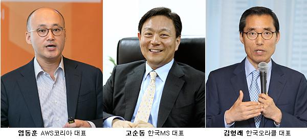 '영원한 1등 없다' 클라우드 시장 격돌
