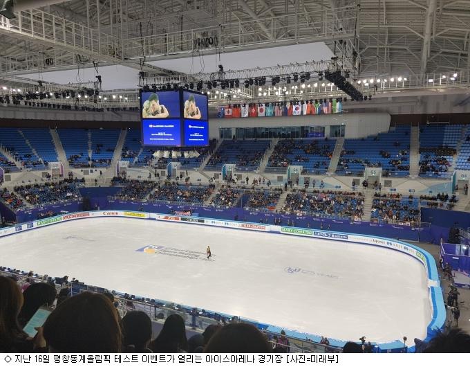 [르포]미리 본 평창 동계올림픽 'ICT 임팩트'