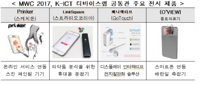 [MWC 2017]중소·벤처도 뛴다, ''공동관''운영
