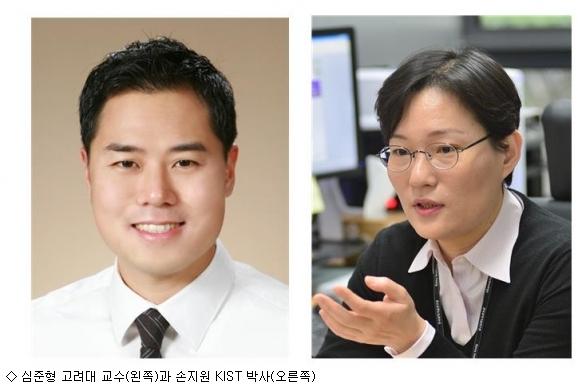세계 최고 성능 ''수소이온 세라믹 연료전지'' 개발