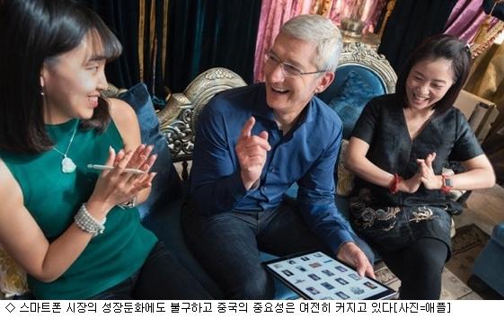 애플, 성장정체에 빠진 中에 공들이는 이유는?