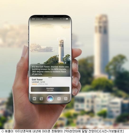 애플 2018년 아이폰 판매량 2억6천만대 전망