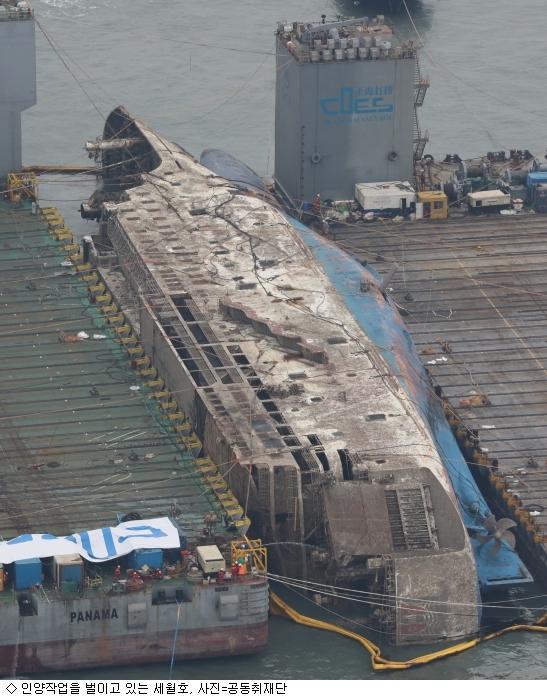 세월호 인양 사실상 성공, 반잠수선 선적 완료