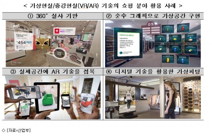 4차산업혁명 기술…유통산업 접목 '본격화'