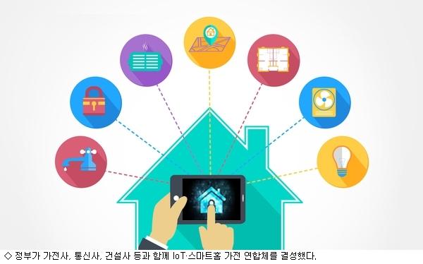 민관합동 IoT·스마트홈 연합체 결성