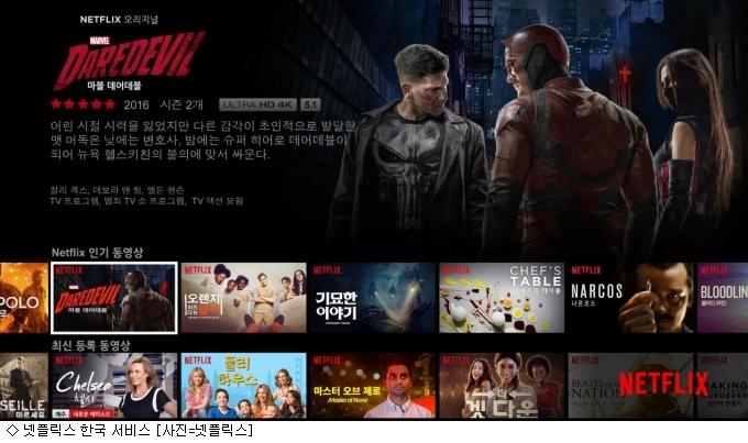 가입자 1억 넷플릭스, 한국선 ''찻잔 속 태풍''?