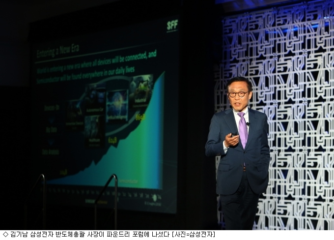 삼성전자 파운드리 공정, 2020년 4나노 개발