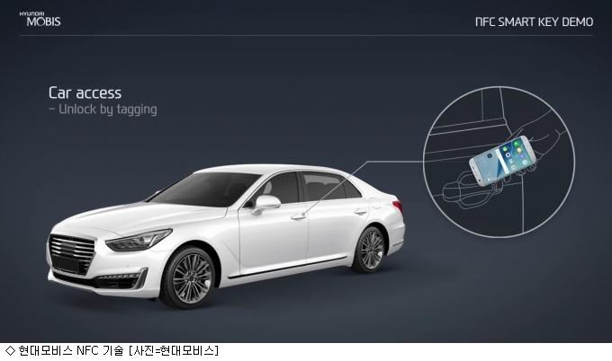 스마트폰, 차 키 대체…진화하는 NFC 기술