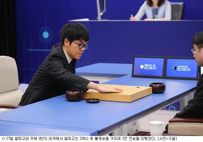 [종합]알파고 전승, 철저한 승률로 승부 ''압도''