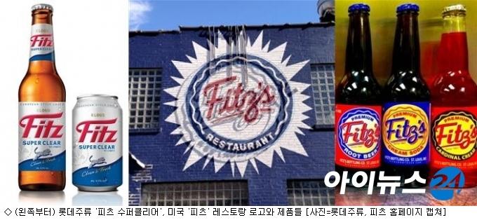 롯데 야심작 ''피츠'', 日 이어 美 상표 표절 논란