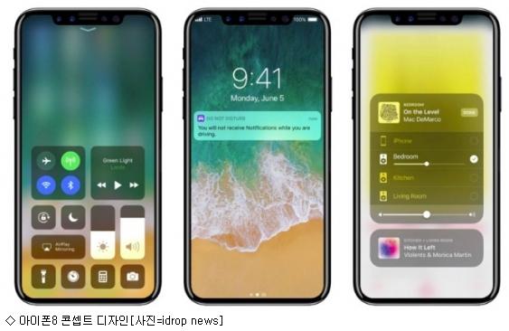 애플 아이폰9, 5.28과 6.46인치로 나오나?