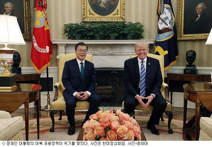 문재인 정부의 대북 포용정책, 시작 직후 난관