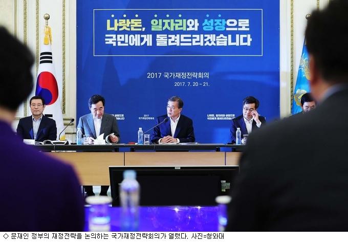 초대기업 및 초고소득자 세금 인상 논의