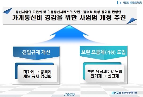 미래부, 통신비 인하 ''개정안'' 공개…업계, 반발
