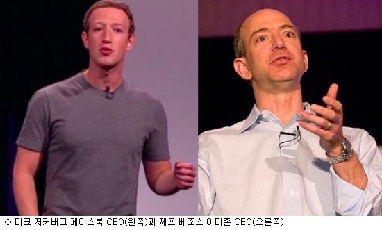 페이스북·아마존, 시총 5천억弗 클럽에 합류