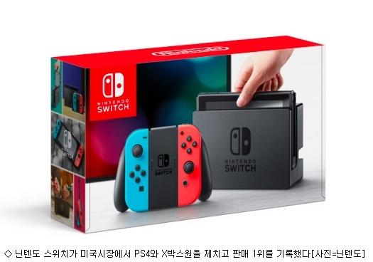 닌텐도 스위치, 美판매량 PS4·X박스 추월