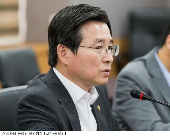 금융위, 가계·담보 중심 대출관행 ''제동''
