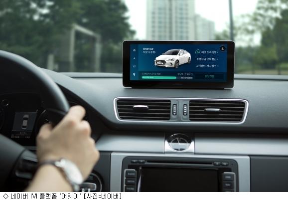 연내 네이버 IVI 플랫폼 탑재한 車 달린다