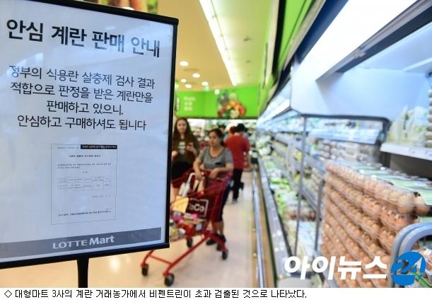 대형마트 3사 판매 계란 ''살충제'' 성분 초과
