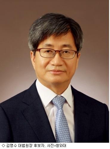文 대통령, 대법원장 김명수 춘천지법원장 지명