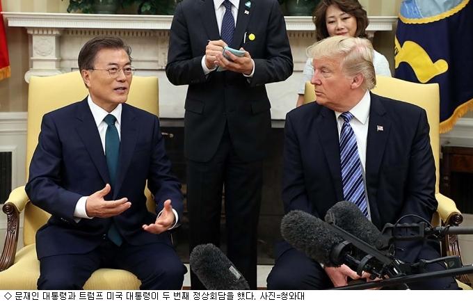 한미 정상, 한국 최첨단 군사자산 획득 합의