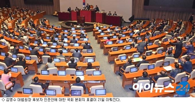 김명수 대법원장 인준안 오늘 표결, 정치권 주목