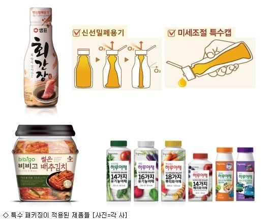 식품업계, ''특수 패키징 기술''로 차별화 눈길