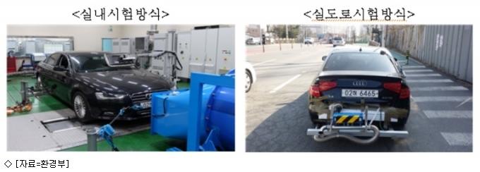 환경부, 경유차 ''WLTP'' 도입 1년 유예