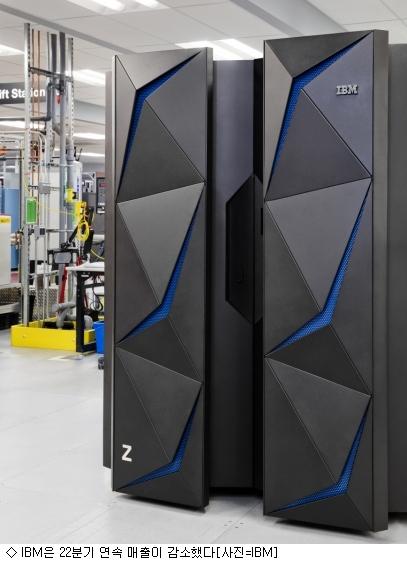 IBM, 22분기 연속 매출 감소에도 주가상승…왜?