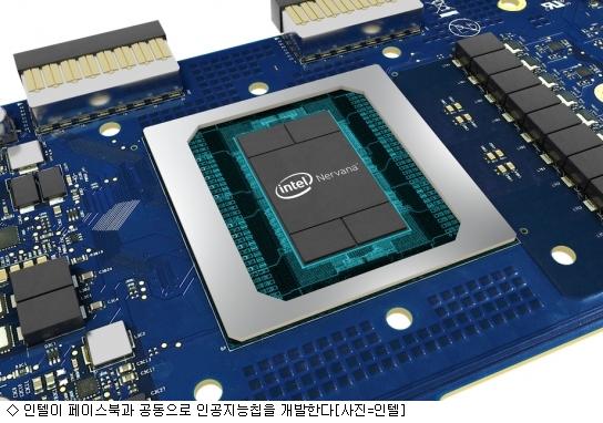 인텔, 페이스북 손잡고 AI칩 개발