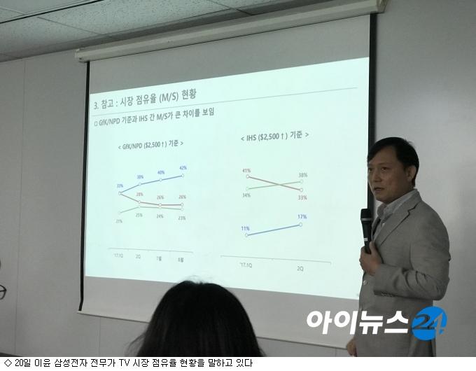삼성 TV 1위 ''굳건'', 시장조사 오해…IHS와 협의