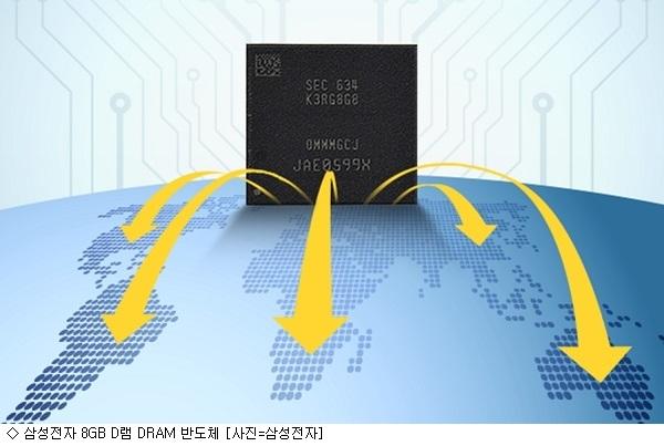 삼성·SK 텃밭 '메모리'…출사표 던진 中