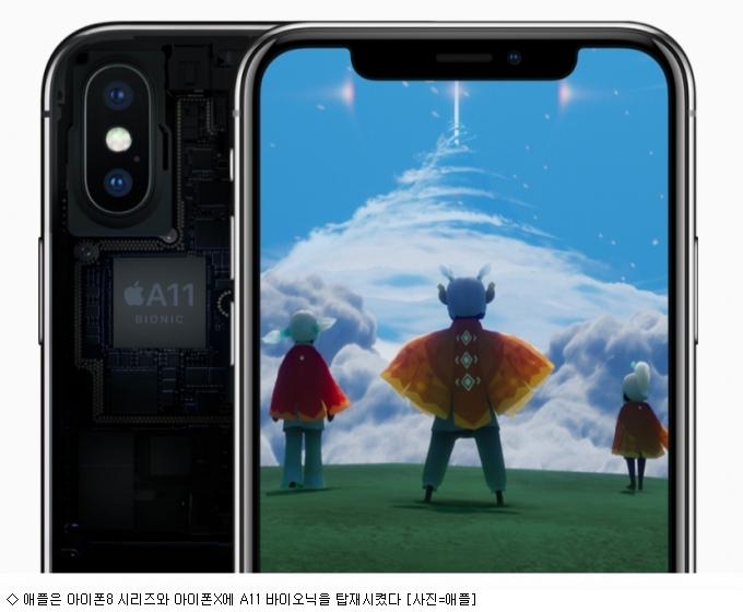 애플, 내년 아이패드에 ''A11X''…TSMC 7나노 양산