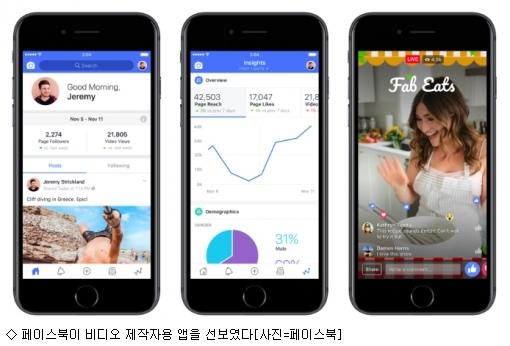 페이스북, 비디오 스트리밍 시장 공략 가속화