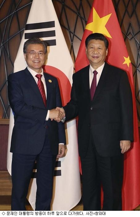 文 대통령 방중 D-1, 북핵·경제 등 쟁점 난관