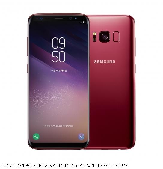 삼성의 굴욕…中스마트폰 점유율 2.2%