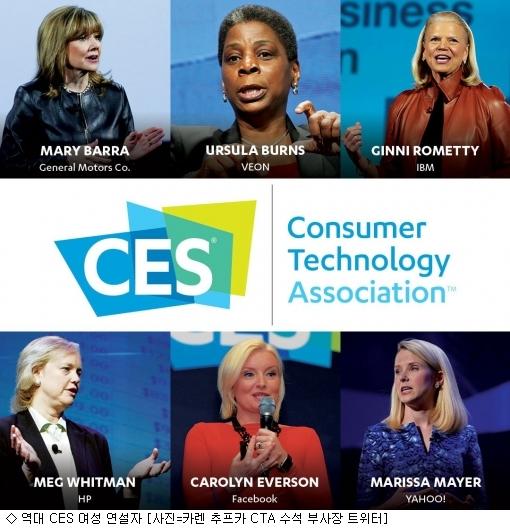 'CES 2018' 여성 연설자 0…다양성 부족
