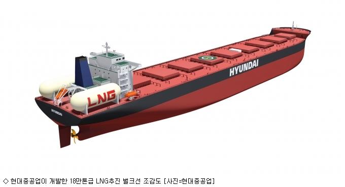 현대重, LNG추진선 시장 선점 나선다