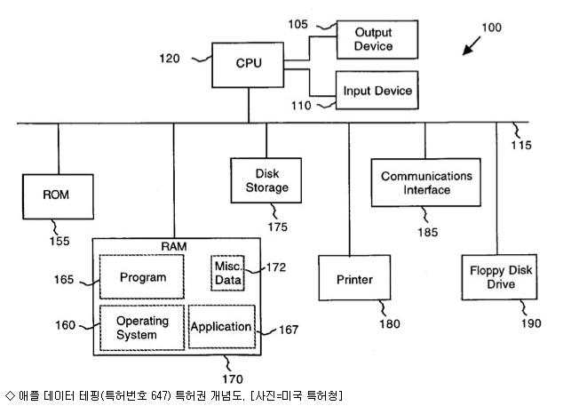 """삼성 """"통화 자동연결, 애플 특허와 다른 기술"""""""