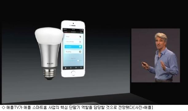 애플TV, 스마트홈 허브 역할 맡는다