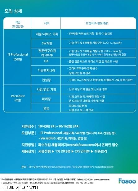 파수닷컴, 2016년도 하반기 신입사원 공채 실시