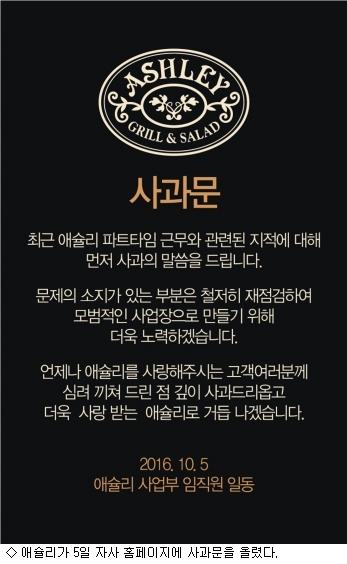 [국감] 신종 '열정페이' 논란에 애슐리 즉각 '사과'
