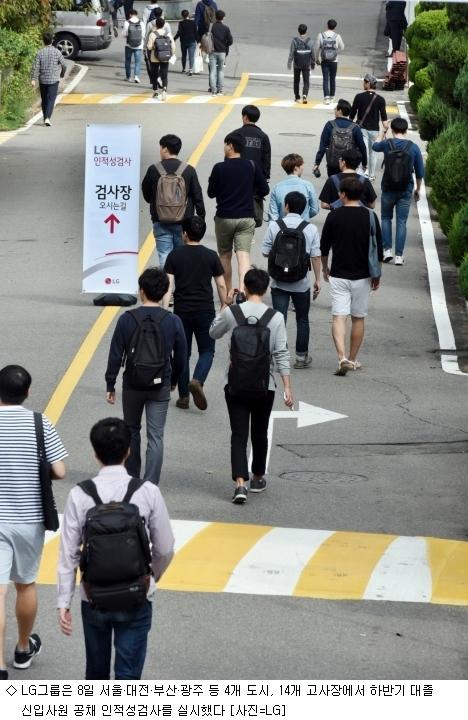 LG그룹, 하반기 '신입사원 공채 인적성검사' 실시