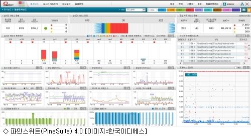 한국이디에스, 전력연구원에 '앱 성능관리 솔루션' 공급
