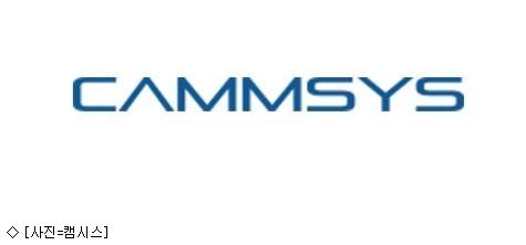 캠시스, 中 'HASCO'와 스마트카 부품 기술개발 나선다