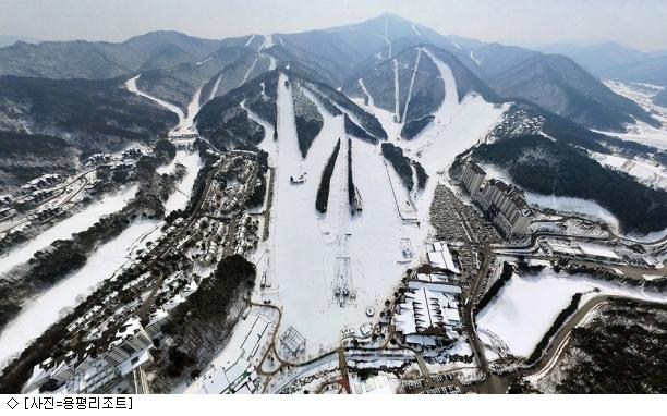 용평리조트, 평창동계올림픽 테스트이벤트 성료