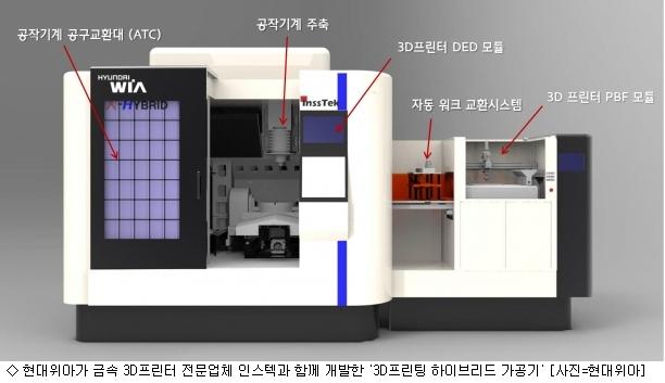현대위아, 3D프린팅 탑재한 '하이브리드 공작기계' 개발