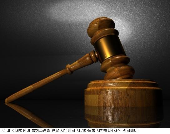 美대법원, 특허괴물 소송 제한